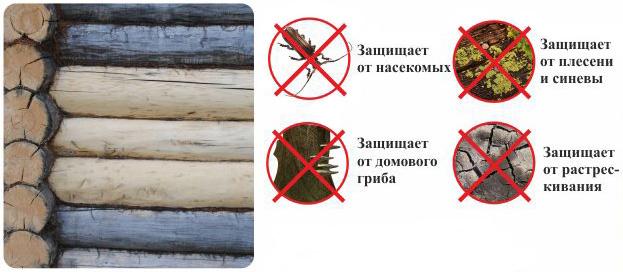 Защита сруба