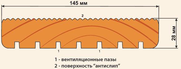 Размеры террасной доски