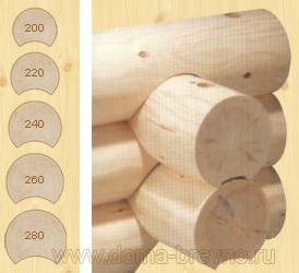 Размер и диаметр бревен для дома - от 200 до 300 мм