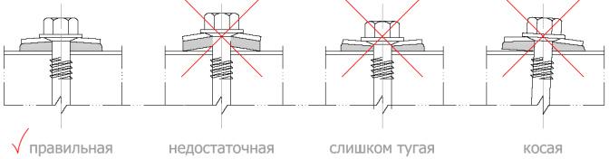 Крепеж панелей