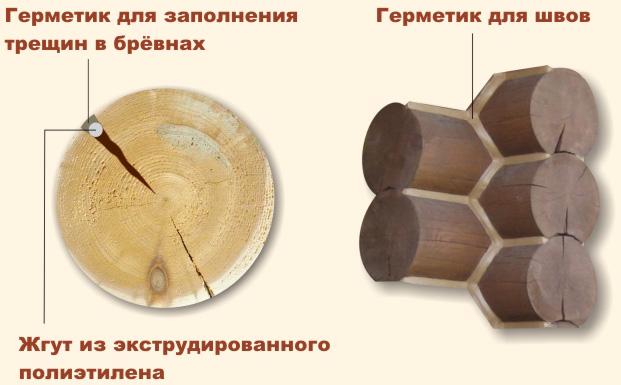 Заделка трещин герметиком