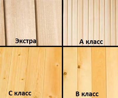 Блокхаус разных классов