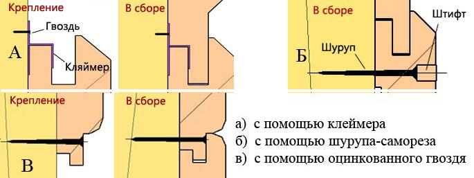 Варианты монтажа панелей
