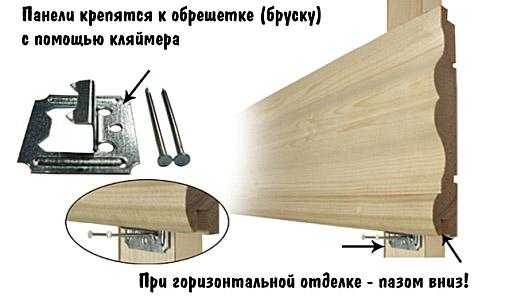 Горизонтальная отделка стен