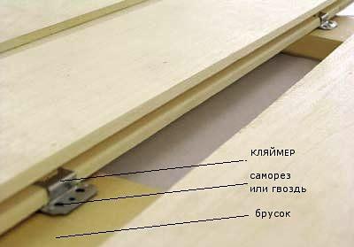 Крепление деревянной облицовки