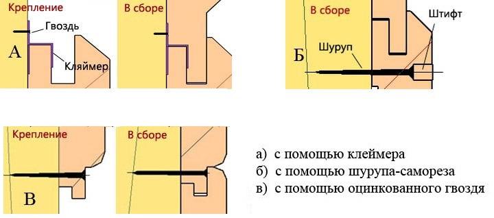 Методы крепления деревянных панелей