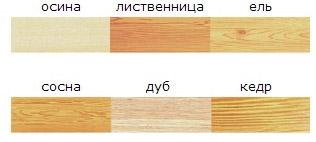 Разные породы древесины