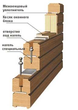 Монтаж брусовой постройки