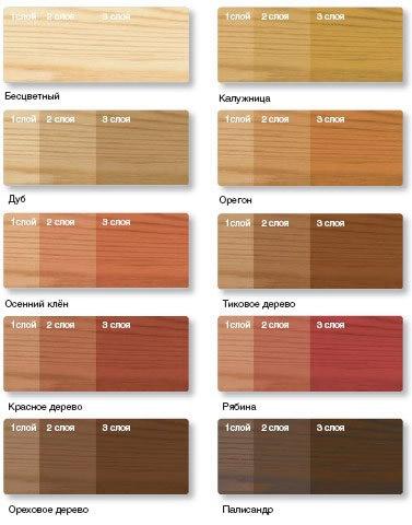 Оттенки краски