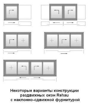 Раздвижные конструкции Rehau