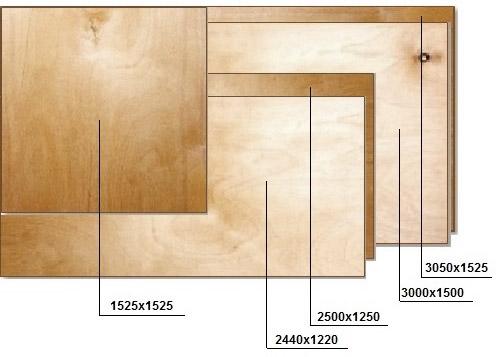 Размеры панелей из древесины