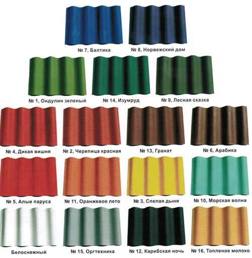 Разнообразие резиновых красок