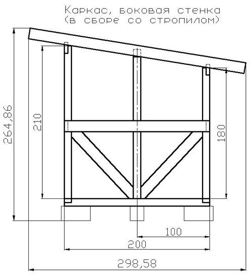 Схема брусовой постройки