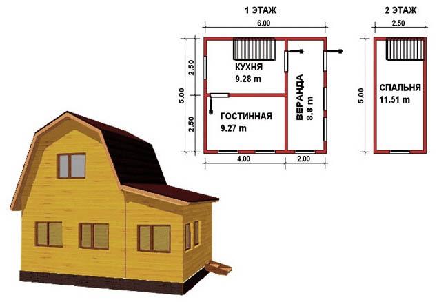 Схема постройки из бруса